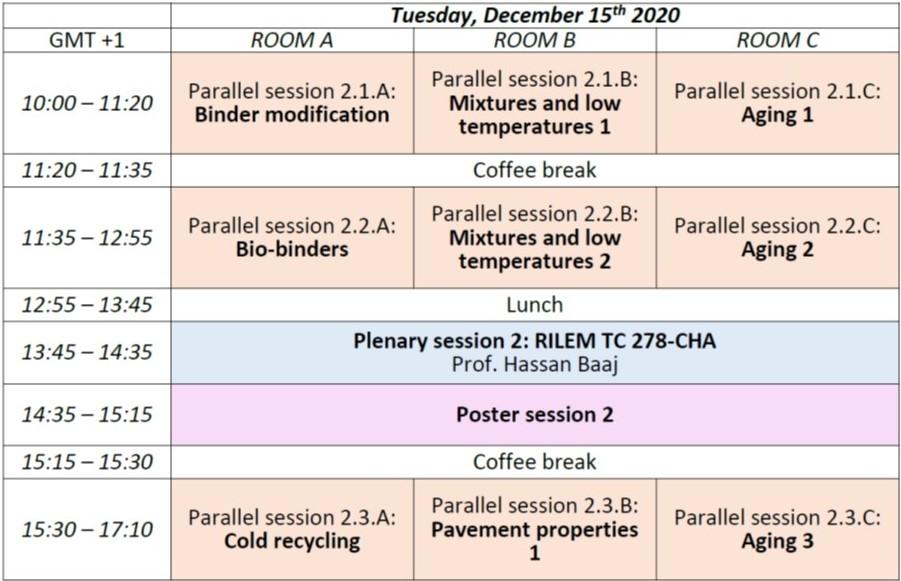 RILEM ISBM Lyon 2020 Overview program - Tuesday, December 15th