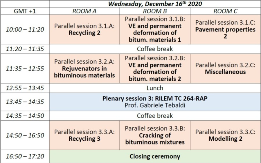 RILEM ISBM Lyon 2020 Overview program - Wednesday, December 16th